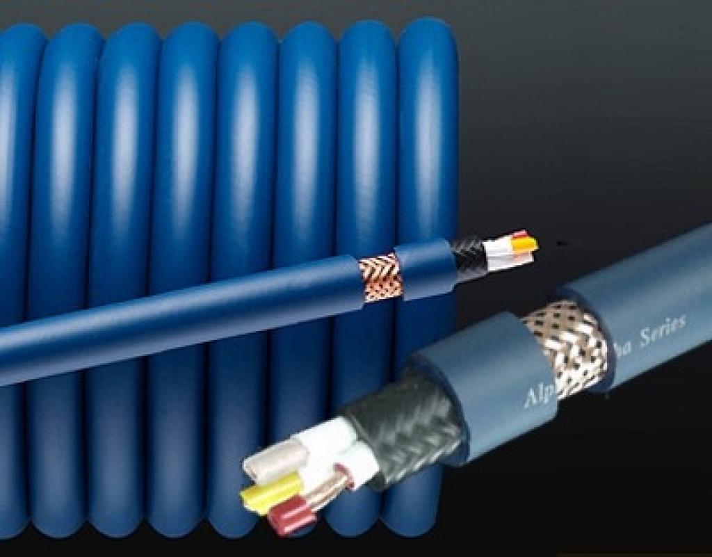 Images Cablu Alimentare Furutech FP-3TS20