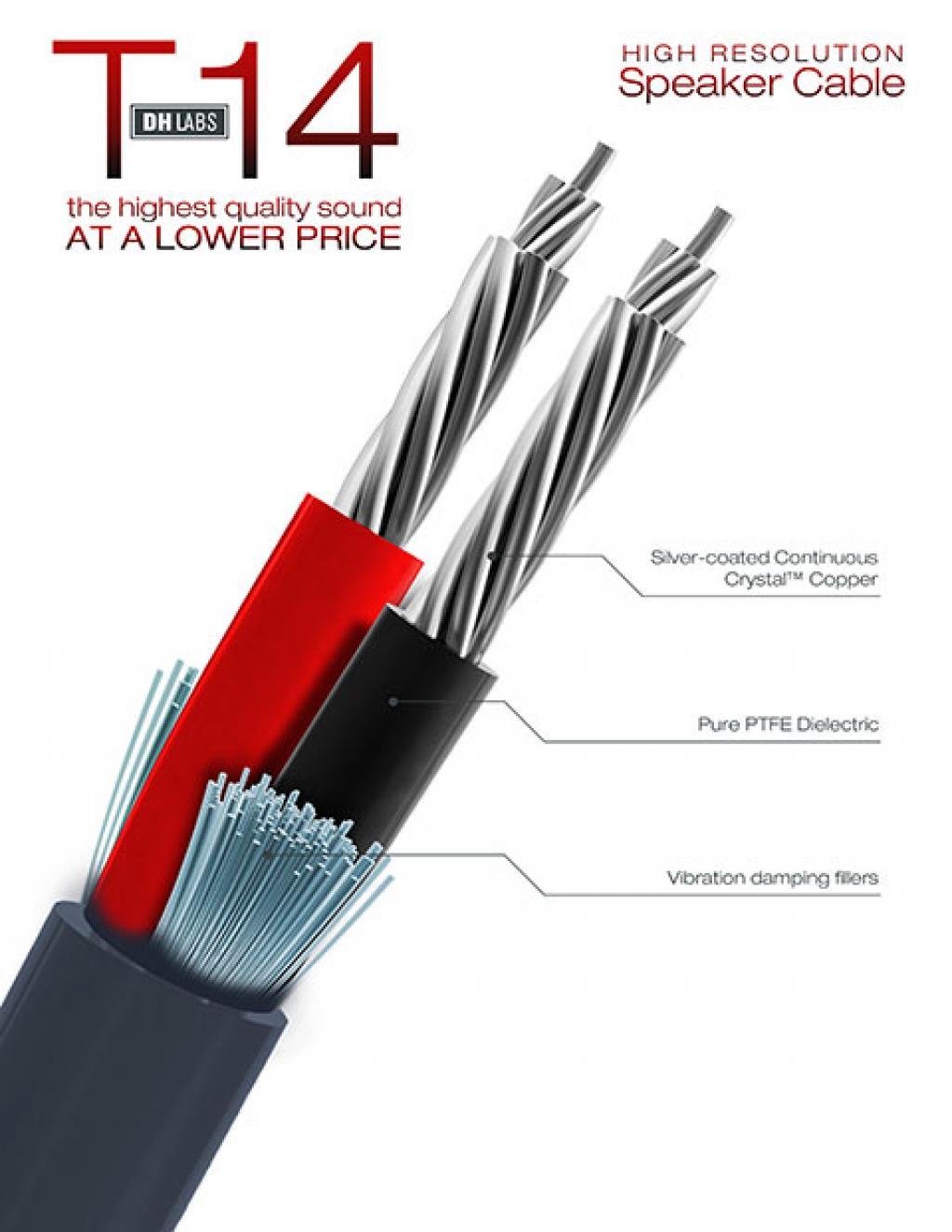 Cablu De Boxe Dh Labs Silver Sonic T-14