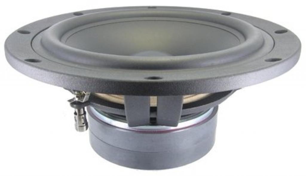 Difuzor SB Acoustics SB29NRX75-6