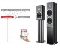 Boxe Active Audiovector Discreet R 1 Signature